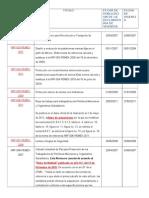 Indice Normas de Referencia Pemex