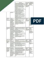 Criterios Para Orientar La Evaluación de Las Competencias Docentes
