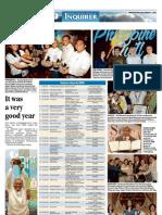 Philippine Daily Inquirer / Wednesday, December 9, 2009 / J2
