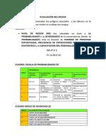 Evaluación Del Riesgo.doc