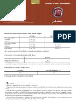 Manual Fiat Punto 2008