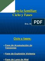 Violencia familiar Dra. Pagliuca.ppt