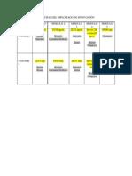 Calendarios de Fechas Del Diplomado de Innovación