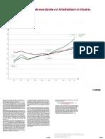 BPB_Tabellen_DurchschnittlVerdienstArbeitnehmer
