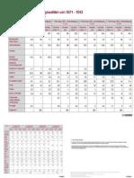 BPB_Tabellen_ErgebnissederReichtstagswahlen