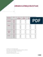BPB_Tabellen_StellungimBeruf