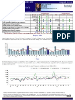 Carmel Valley Homes Market Action Report Real Estate Sales for August 2014