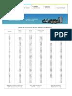 Tabela BWG SWG e AWG.pdf