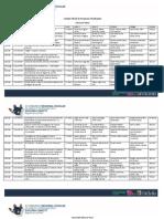 Listado Oficial Clasificados - XI Congreso Regional EXPLORA CONICYT Los Rios.pdf