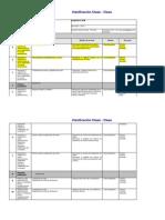 Planificación BPM