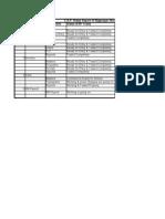 ERP Status Report