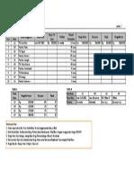 Ipi Leppindo (Latihan 7 Excel)
