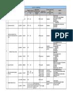 PTA FLL Operators List