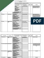 Status Perizinan Pengelolaan Limbah B3 2011
