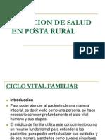 Atencion de Salud en Posta Rural II