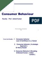 Consumer Behaviour All