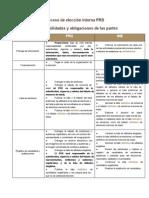 Anexo 4 ResponsabilidadesyobligacionesdelaspartesConvenio.docx