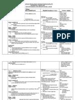 Rancangan Pengajaran Tahunan BM T2 2009