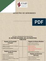 Registro de Aeronaves