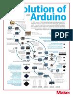 cdn.makezine.com_make_pdf_Poster_WorldMakerFaire2013.pdf