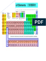 PeriodicTable English+Chinese