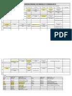 b.tech. IV Yr.(Vii Semester) Timetable, Odd Semester 2014 (Combined) Jiit128