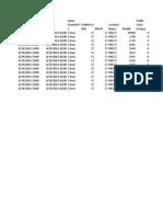 DddQuery-Logic Cell(WCDMA) 20140829215740