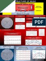 Harmonic Wheel Summaries - Poster Wheel-improchart