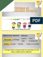 MOD.1 OBJ2. Teorias Psicologia Infantil