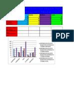 Guia # 11 Insertar Graficos en Excel
