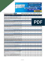Programa Parceria Ford_Julho
