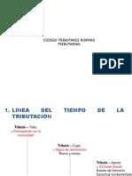 CODIGO TRIBUTARIO NORMAS TRIBUTARIAS.ppt