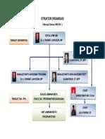 Struktur Organisasi Ljm Uim Baru 2014