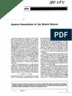 2871-Graphical Interpretations for Gas Material Balances