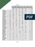 Clasificaciones 2014 REGULARIDAD 6