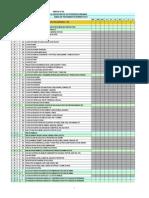 Indice de Usos Area II