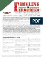 Timeline of Terrorism