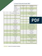 Times Good University Guide 2013.pdf