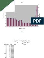 Poker Averages scoring template