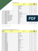 List a Uni 20141 Fase