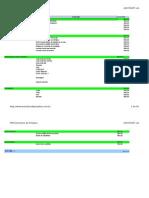 Tabela de Custos