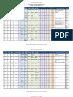 data snmptn UI.pdf