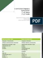 Bases Curriculares Lenguaje y Comunicación