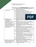 2. Lampiran Permen KUR SMP-MTs--(b)Kompetensi Inti Dan Kompetensi Dasar