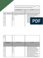 cruzamento de dados auto avaliação Be e avaliação externa Agrupamento