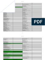 Controles ISO 27001 2013-2005