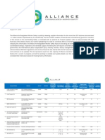 Alliance Factory Profile August 2014