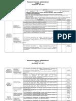 Planeacion Matematicas de Secundaria Bloque III Ciclo 2013 2014