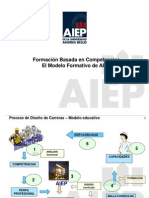 202731529 Formacion Basada en Competencias Modelo Formativo AIEP