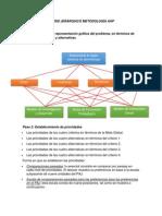 Proceso de Análisis Jerárquico Metodología Ahp